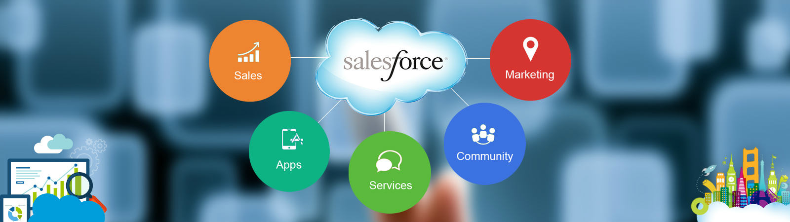 Salesforce Development