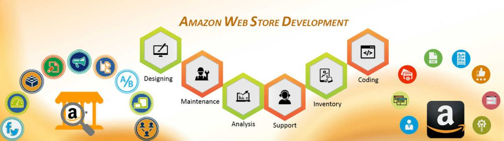 AWS Solutions