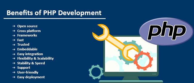 Benefits of PHP Development