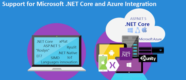 Microsoft .NET Core and Azure Integration